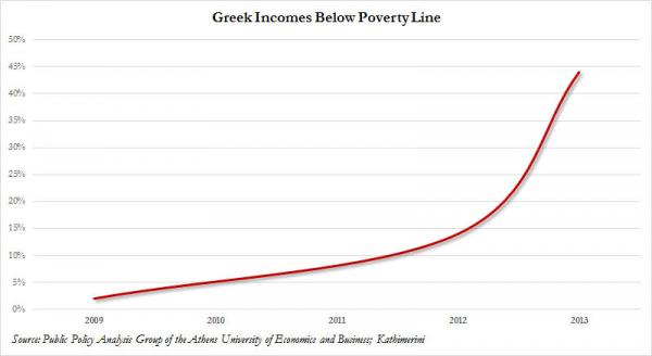 Greek Poverty_1_0